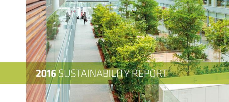 Отчет об устойчивом развитии
