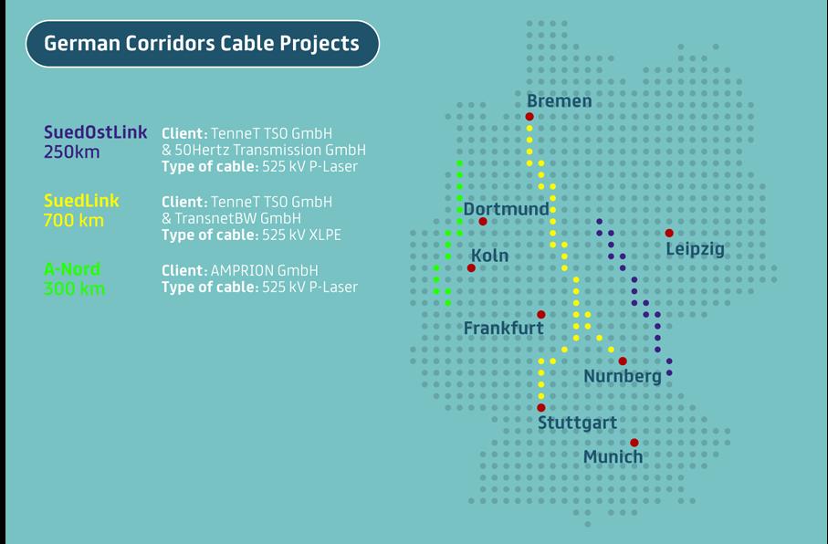 german-corridor-infographic-1200x600_1.png